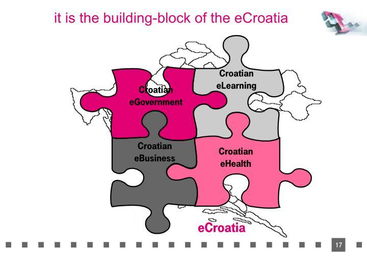 Croatian                    eLearning