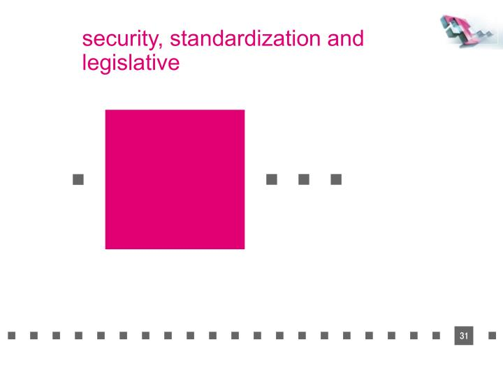 security, standardization and