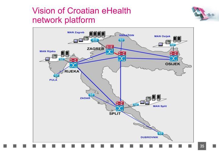 Vision of Croatian eHealth