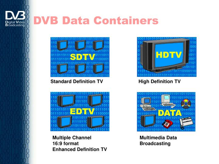 DVB Data Containers