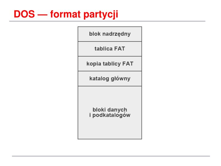 DOS — format partycji