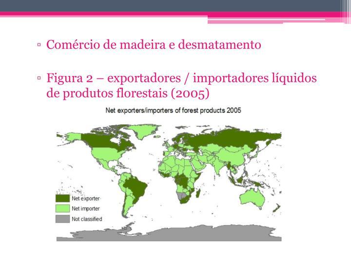 Comércio de madeira e desmatamento