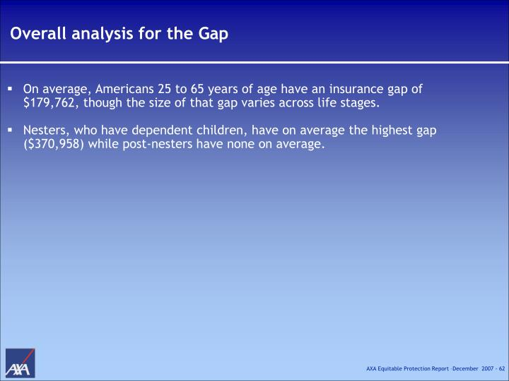 Overall analysis for the Gap