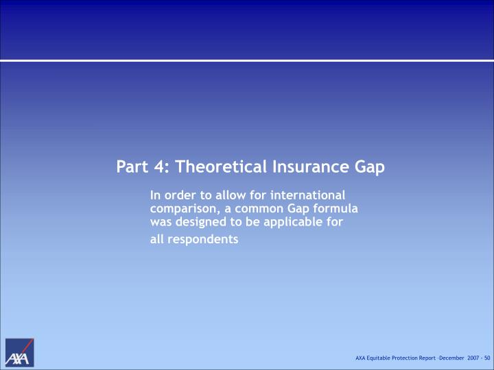 Part 4: Theoretical Insurance Gap