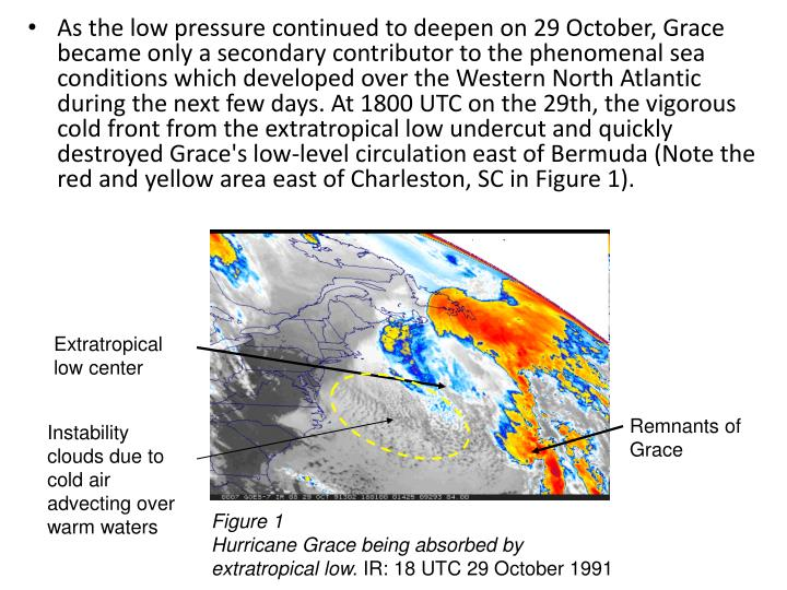 As the low pressure continued to deepen on 29 October, Grace became only a secondary contributor to the phenomenal sea conditions which developed over the Western North Atlantic during the next few days. At 1800 UTC on the 29th, the vigorous cold front from the extratropical low undercut and quickly destroyed Grace's low-level circulation east of Bermuda (Note the red and yellow area east of Charleston, SC in Figure 1).