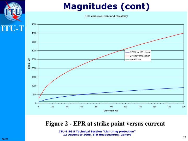Magnitudes (cont)