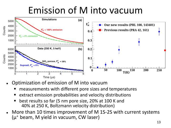 Emission of M into vacuum