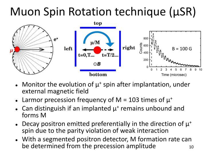 Muon Spin Rotation technique (