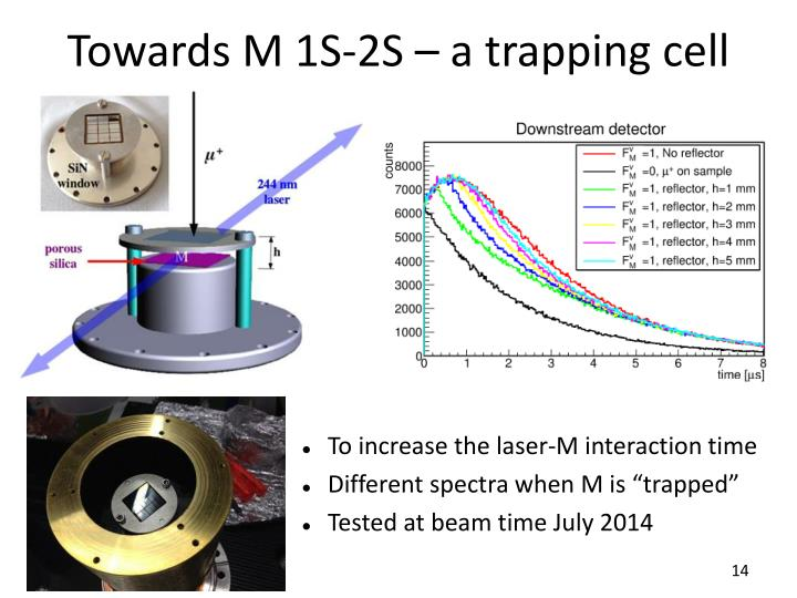 Towards M 1S-2S – a trapping cell