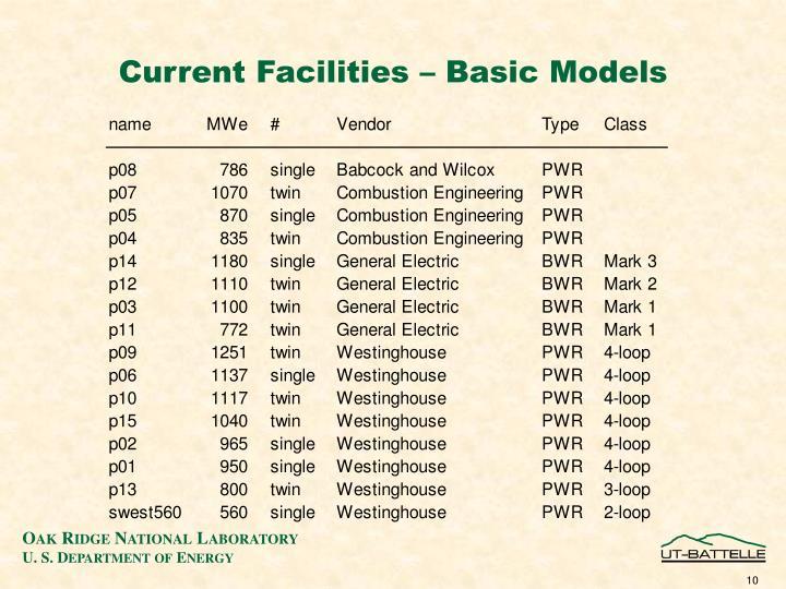 Current Facilities – Basic Models
