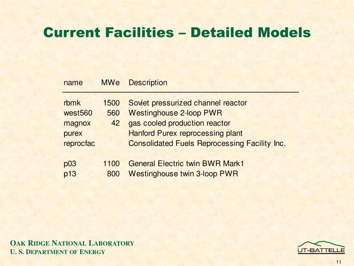 Current Facilities – Detailed Models