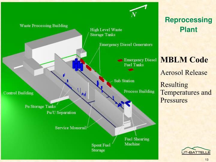 Reprocessing Plant