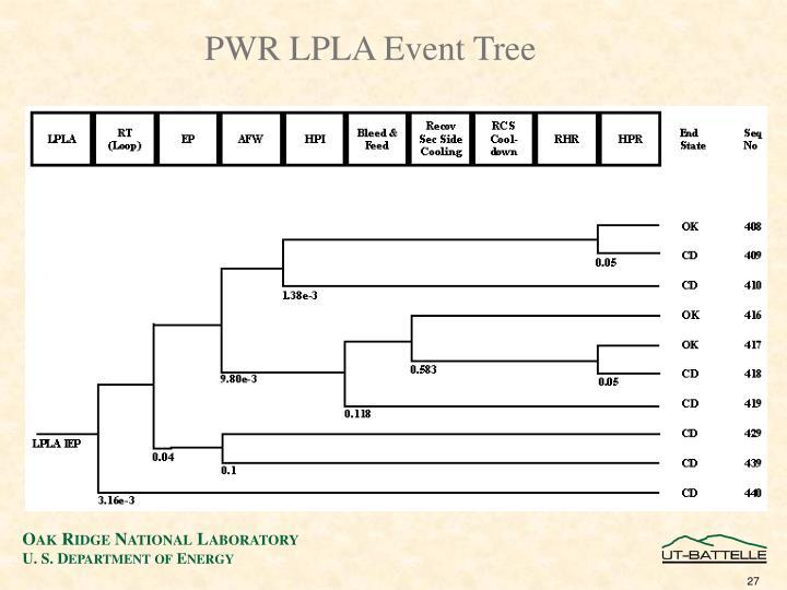 PWR LPLA Event Tree