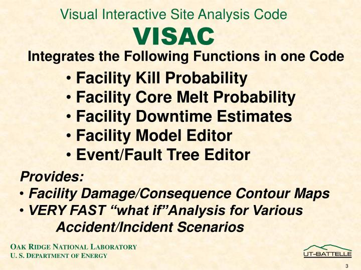 Visual Interactive Site Analysis Code