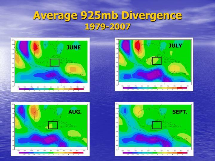 Average 925mb Divergence