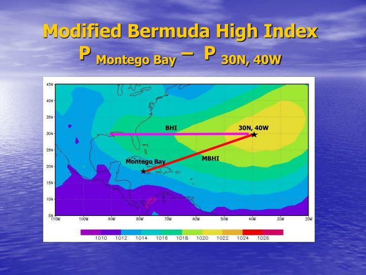 Modified Bermuda High Index