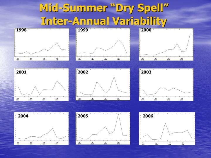 """Mid-Summer """"Dry Spell"""""""