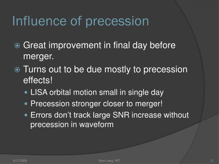 Influence of precession