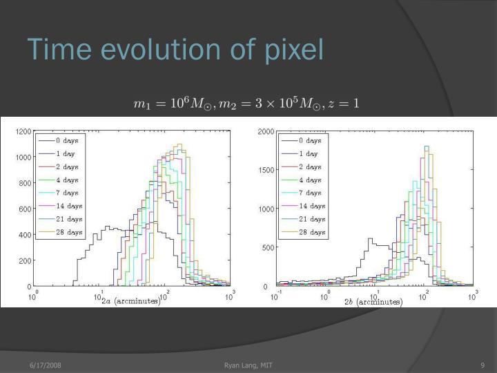 Time evolution of pixel