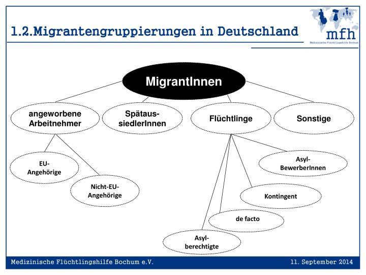 1.2.Migrantengruppierungen in Deutschland