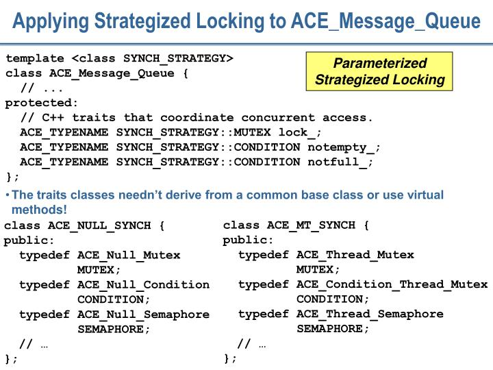Applying Strategized Locking to ACE_Message_Queue