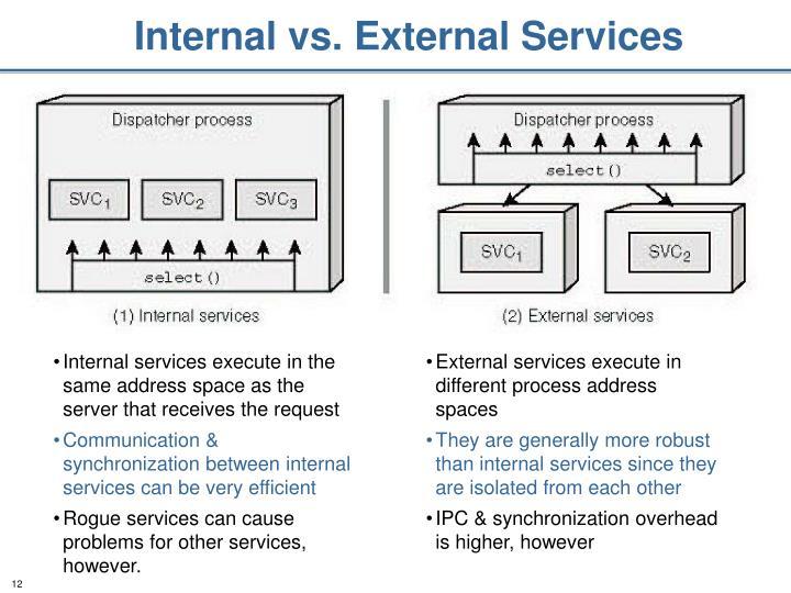 Internal vs. External Services