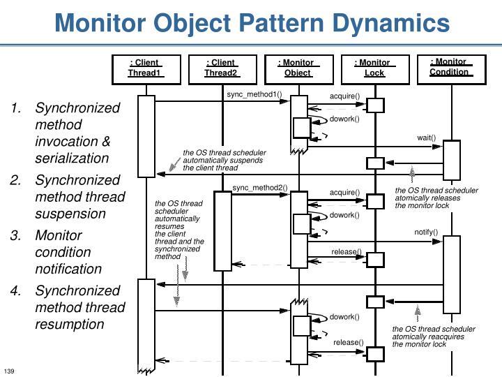 Monitor Object Pattern Dynamics