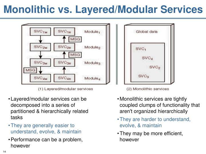 Monolithic vs. Layered/Modular Services