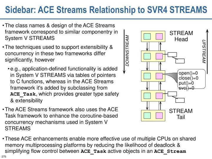 Sidebar: ACE Streams Relationship to SVR4 STREAMS