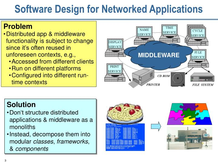 Software Design for Networked Applications