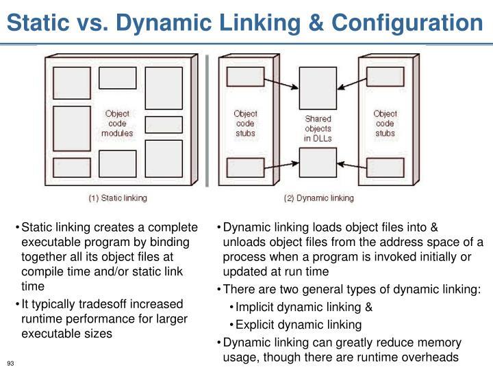 Static vs. Dynamic Linking & Configuration