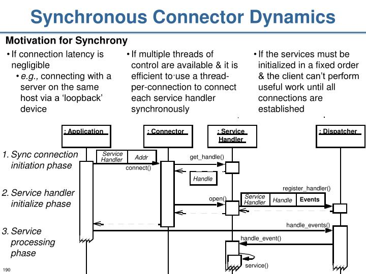 Synchronous Connector Dynamics