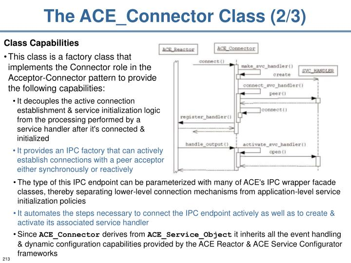 The ACE_Connector Class (2/3)