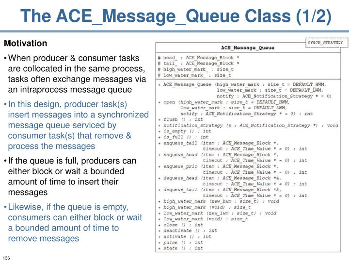 The ACE_Message_Queue Class (1/2)