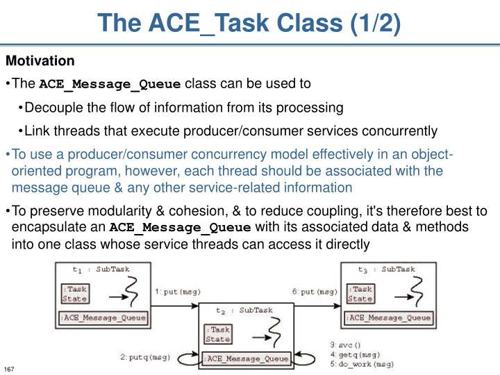 The ACE_Task Class (1/2)