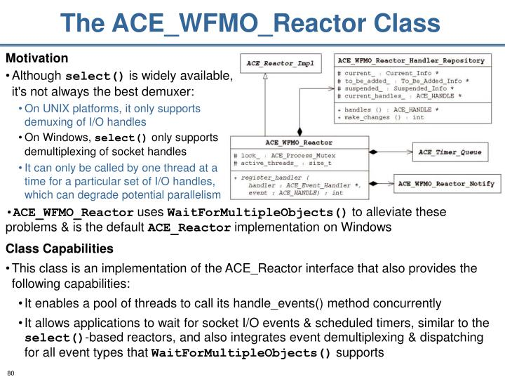 The ACE_WFMO_Reactor Class