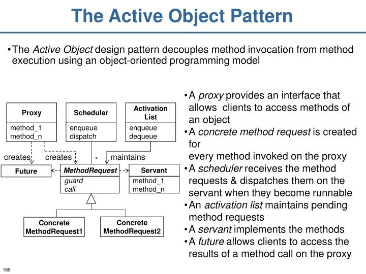 The Active Object Pattern