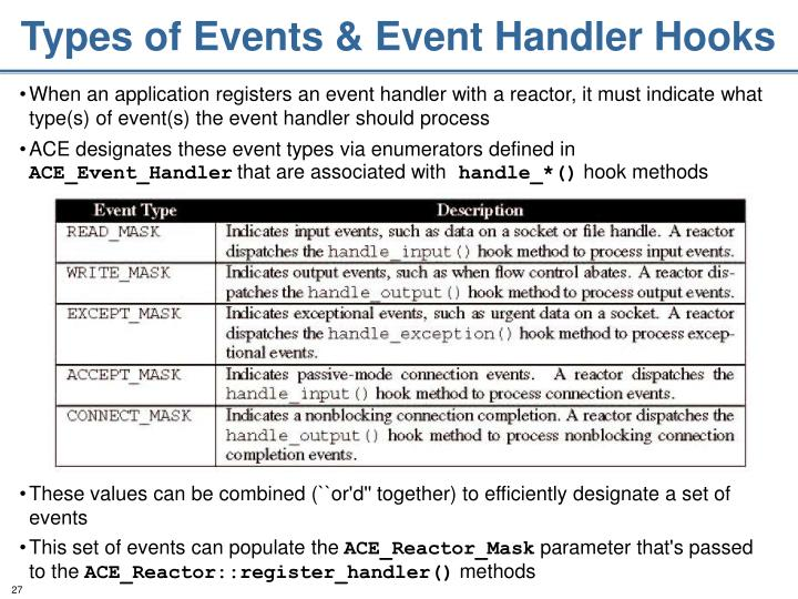 Types of Events & Event Handler Hooks