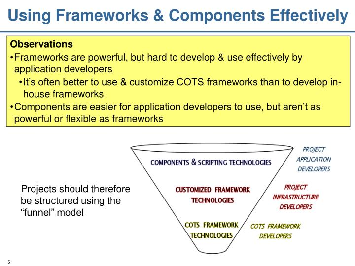 Using Frameworks & Components Effectively