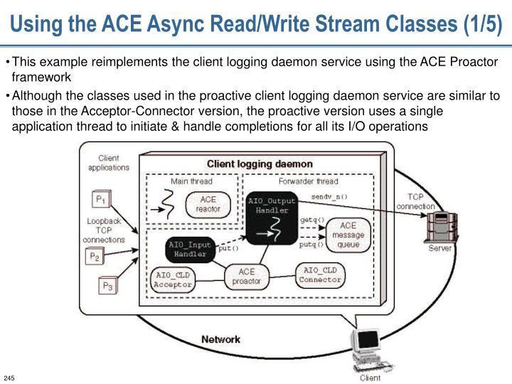 Using the ACE Async Read/Write Stream Classes (1/5)