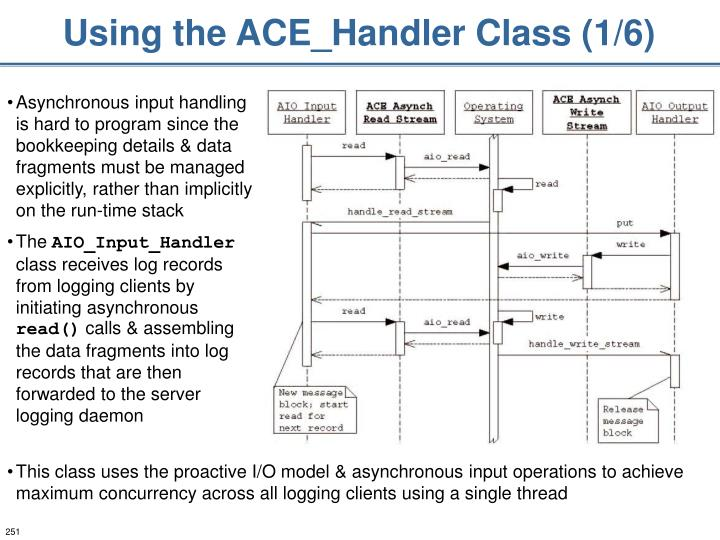 Using the ACE_Handler Class (1/6)
