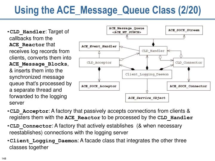 Using the ACE_Message_Queue Class (2/20)