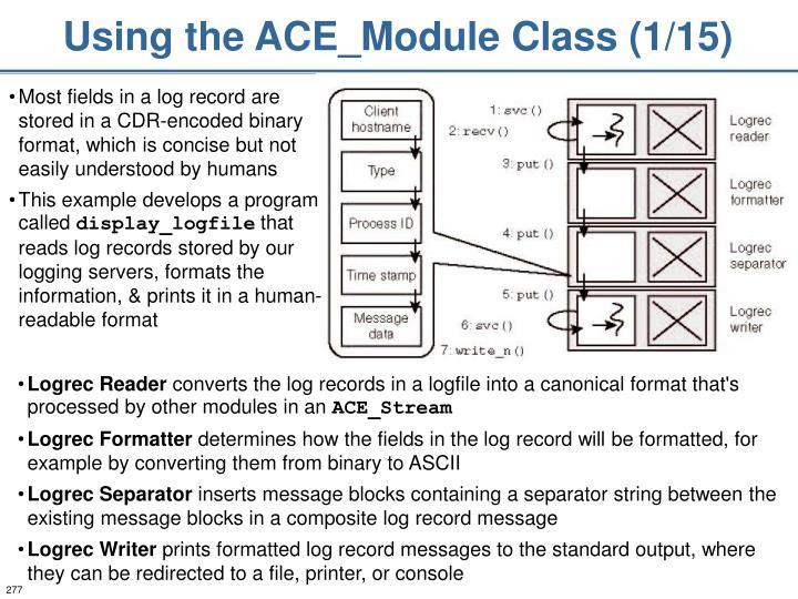 Using the ACE_Module Class (1/15)
