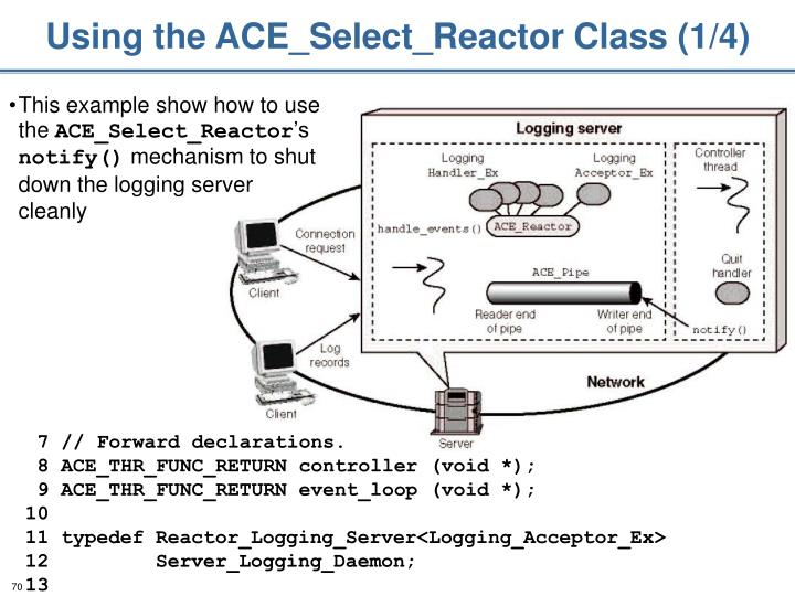 Using the ACE_Select_Reactor Class (1/4)