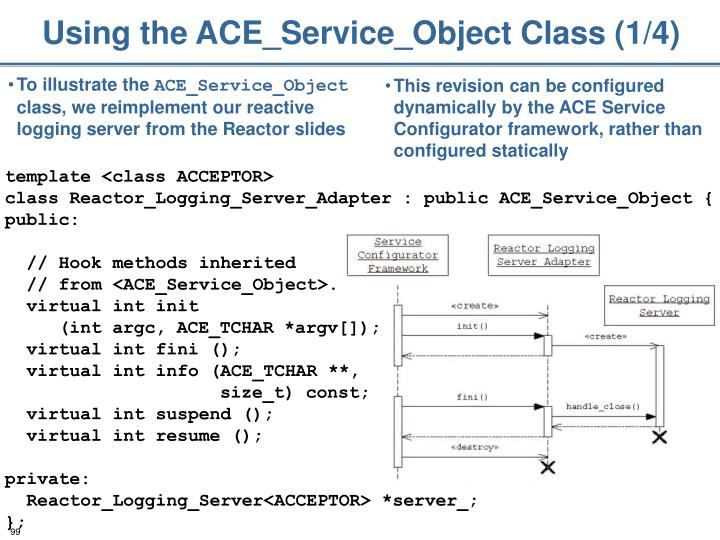 Using the ACE_Service_Object Class (1/4)