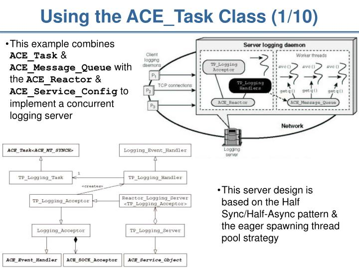 Using the ACE_Task Class (1/10)
