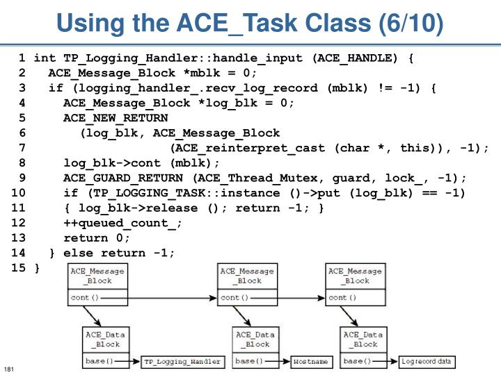 Using the ACE_Task Class (6/10)