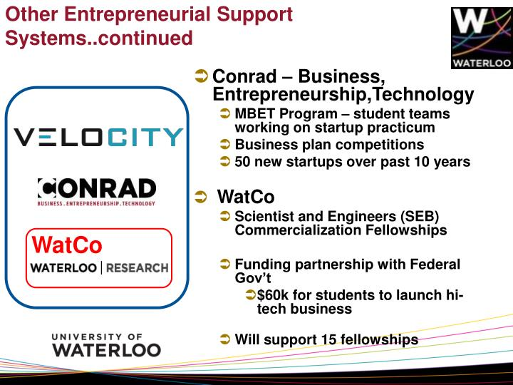 Other Entrepreneurial Support Systems..continued