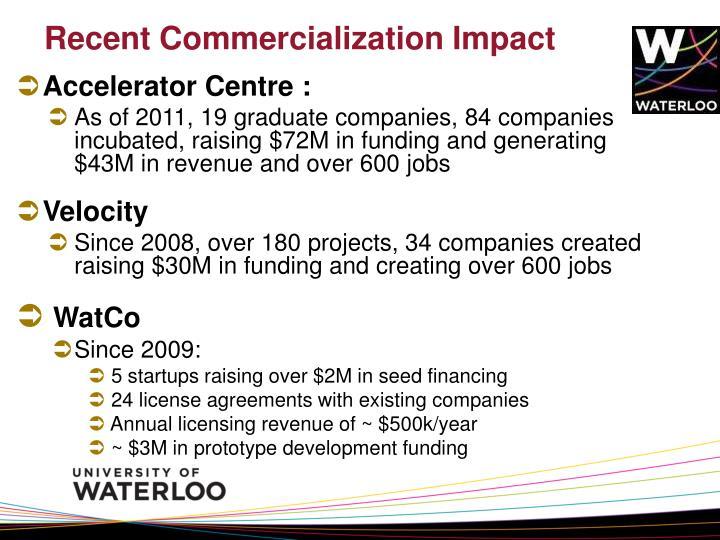Recent Commercialization Impact