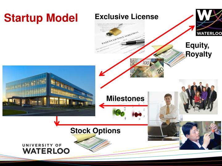 Startup Model